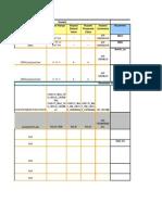 Huawei Radio Parameters v1 0 4