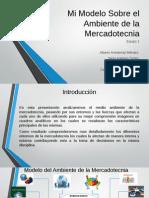 Mi Modelo Sobre El Ambiente de La Mercadotecnia_Unidad 1