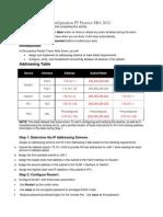 1- Enetwork Basic Configuration PT Practice SBA 2012