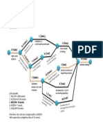 PERT/CPM sample