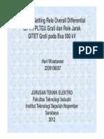 ITS Paper 21670 2209106057 Presentation