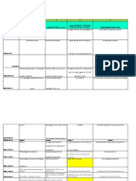 Feild Staff Reporting (Autosaved) (Autosaved)