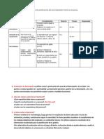 Diagnostico y Capacitacion