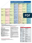 immunisation 2013.pdf
