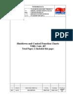 J07-Shutdown and Control Function Charts