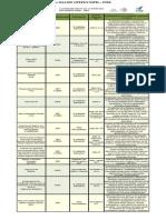 Calendario de Evaluaciones 2014 SEP