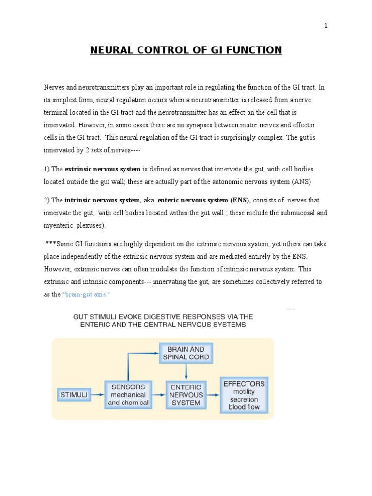 Neural Control Of Git Gastrointestinal Tract Autonomic Nervous