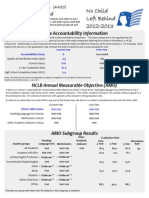 District Report Card Jan2014