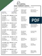 January 25, 2014 Yahrzeit list