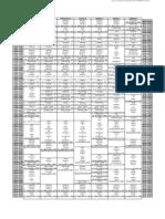 Pauta de Programación MTV del 27 al 02 de Febrero 2014.pdf