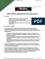 ECM - Árbol de Diagnósticos de No Comunicación