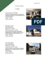 Pvof II Assets Jan 2014