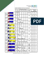 pesos_permisibles.pdf