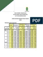 TABELA-DE-VENCIMENTOS-EBTT-40-HORAS-MARÇO-2014