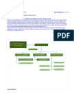 Avinashpataskar Engineering Consultants_Proffesional Summary
