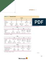 Appendix a - Tables - Copy