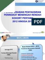 Pengoperasian Pp 2014