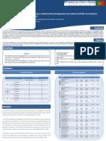 Avaliação da psicopatologia em crianças e adolescentes portugueses com a bateria ASEBA - Poster_Ordem dos Psicólogos_2012