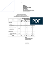 Lampiran III Permenpan No. 77 Tahun 2012 - Jabfung Pengelola Pbj