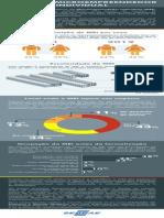 Outras-solucoes-educacionais Dicas Perfil-do-microempreendedor-Individual Solucao Docs Perfil Microempreendedor Individual