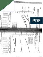 Almond y Verba pt II.pdf