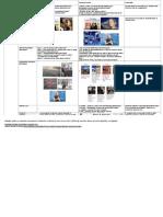 Aplicatie_print vs. Online_fisa de Analiza