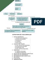 Programa de Asignatura y Plan de Uni. Dict.