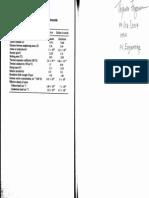 VLSI Fabrication Principles, Silicon and Gallium Arsenide - 1994 Gandhi (Wiley, 2E)