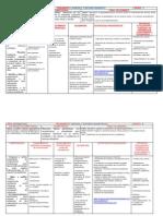 Plan de Estudio Octavo 2014