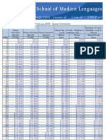 2009 Lista de Precios BSML