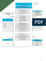 P-02 Proceso de Planeacion Del Producto