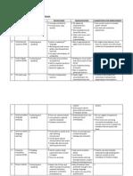 elt method table form.docx