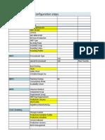 Configuration -PP (02.09.2011)