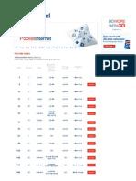 3G Tariffs- Aircel Chennai 3g Plan and 3G Services