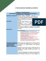 PROGRAMA DE PSICOLOGÍA DEL DESARROLLO INFANTIL