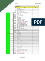 质量业务范围分类表