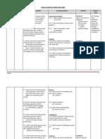 Yearly Scheme of Work Year Three 2014