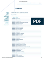 CNPq - Áreas do Conhecimento 03