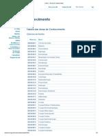 CNPq - Áreas do Conhecimento 04
