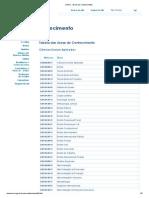 CNPq - Áreas do Conhecimento 06