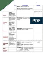 Lista de Normas por Aplicação