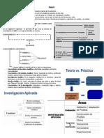 Metodos de Inv. Experimental Resumen