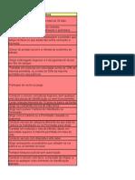 Resumo sobre as infrações no CTB