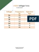 The a-432 Solfeggio Scale