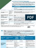 BCBS-SBC-Basic-Option-2014-Spanish.pdf