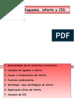 Tema 9. Isquemia. Infarto. CID