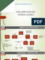 Operaciones Dlm