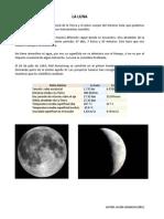 La Luna (Fases)