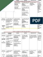 English Yearly Scheme of Work Year 4 Sk 2014