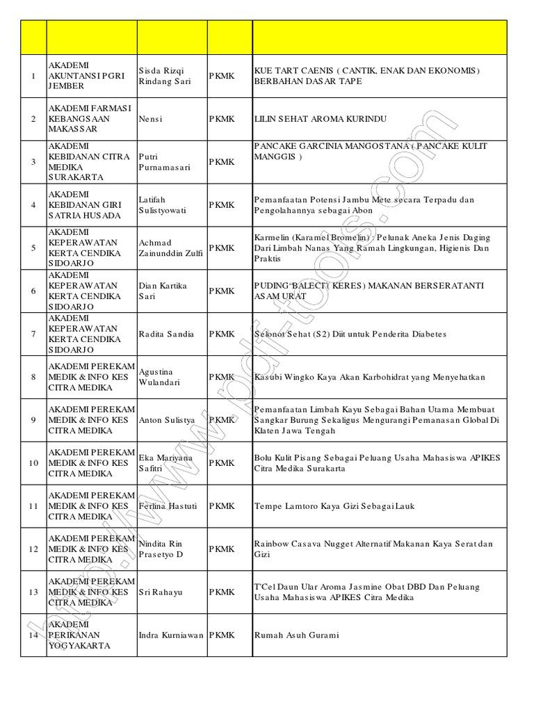 Daftar Pemenang Pkm 2012 Copy Recovered Snack Gayem Pangsit Bantal Imut By Bdg